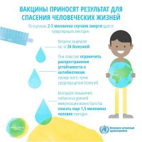 infographic_save_lives_4000ru_1